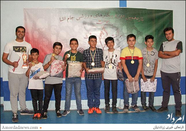 قهرمان فوتسال نوجوانان: آرمان تفت و توابع ۰۷( با توجه به حضور سه تیم در این رده تنها به مقام نخست جایزه پیشکش شد)